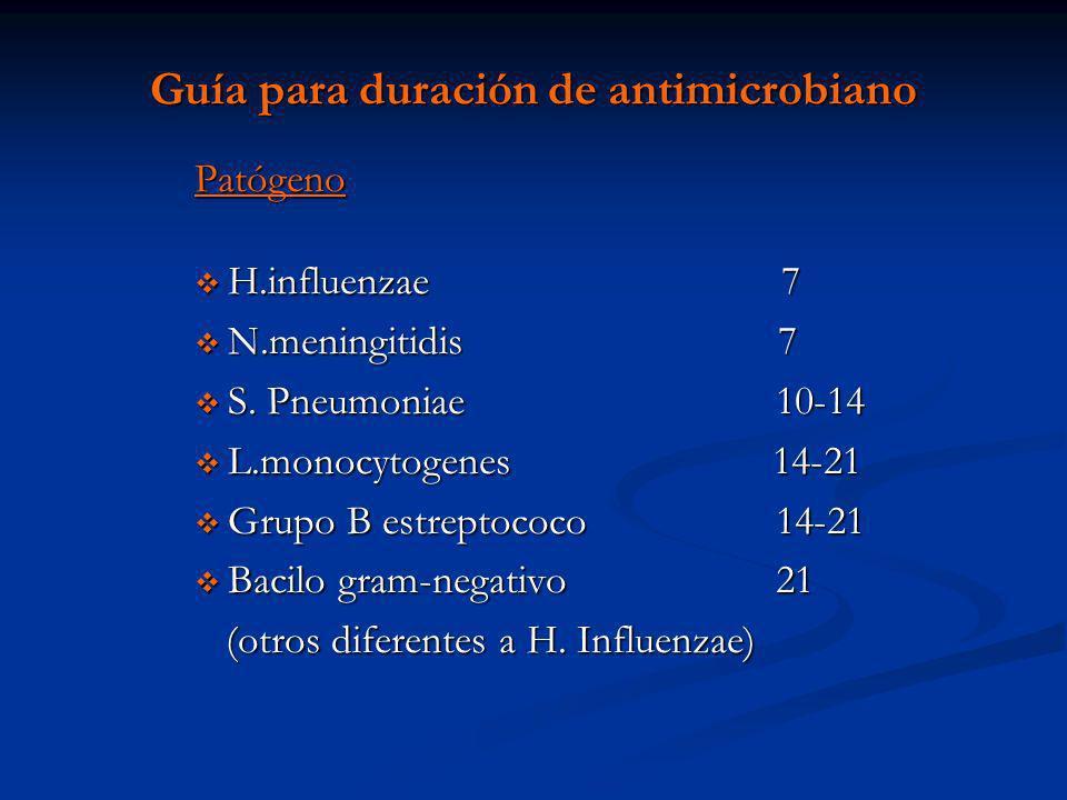 Guía para duración de antimicrobiano