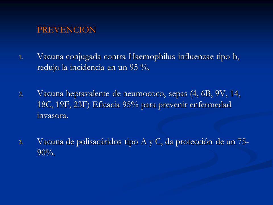 PREVENCION Vacuna conjugada contra Haemophilus influenzae tipo b, redujo la incidencia en un 95 %.