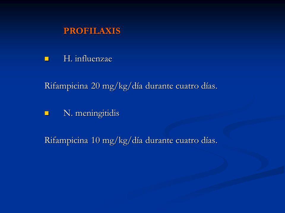 PROFILAXIS H. influenzae. Rifampicina 20 mg/kg/día durante cuatro días.