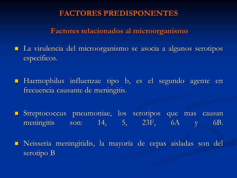 FACTORES PREDISPONENTES Factores relacionados al microorganismo
