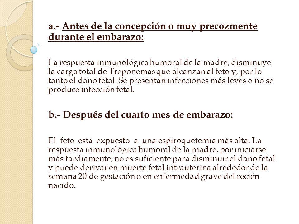 a.- Antes de la concepción o muy precozmente durante el embarazo: