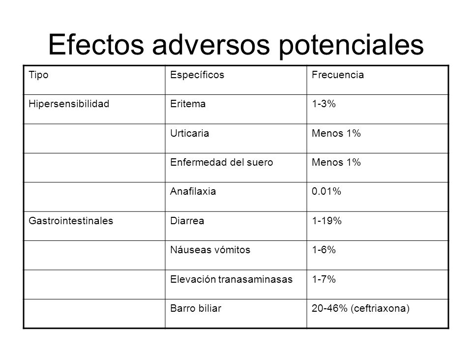 Efectos adversos potenciales