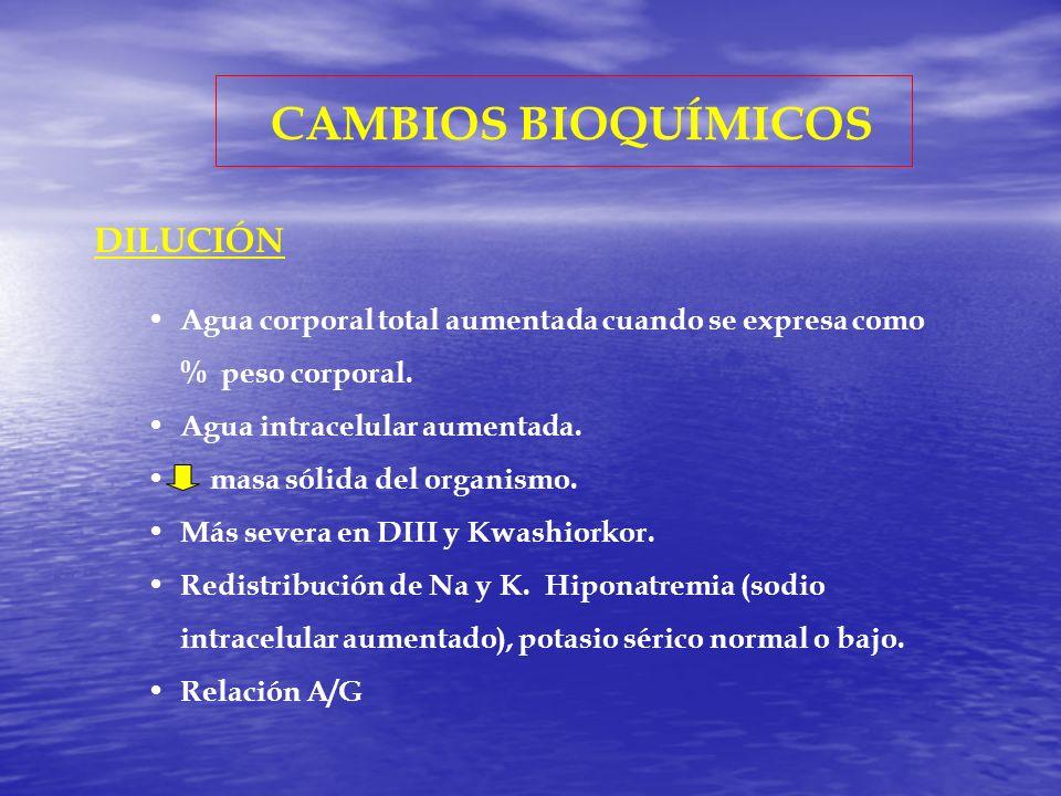 CAMBIOS BIOQUÍMICOS DILUCIÓN