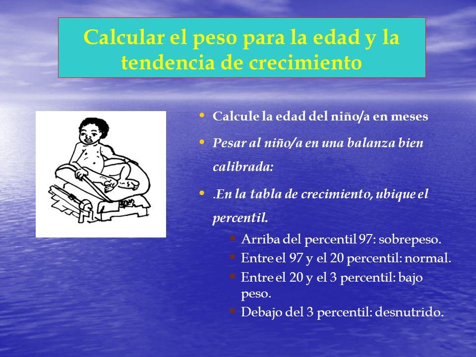 Calcular el peso para la edad y la tendencia de crecimiento