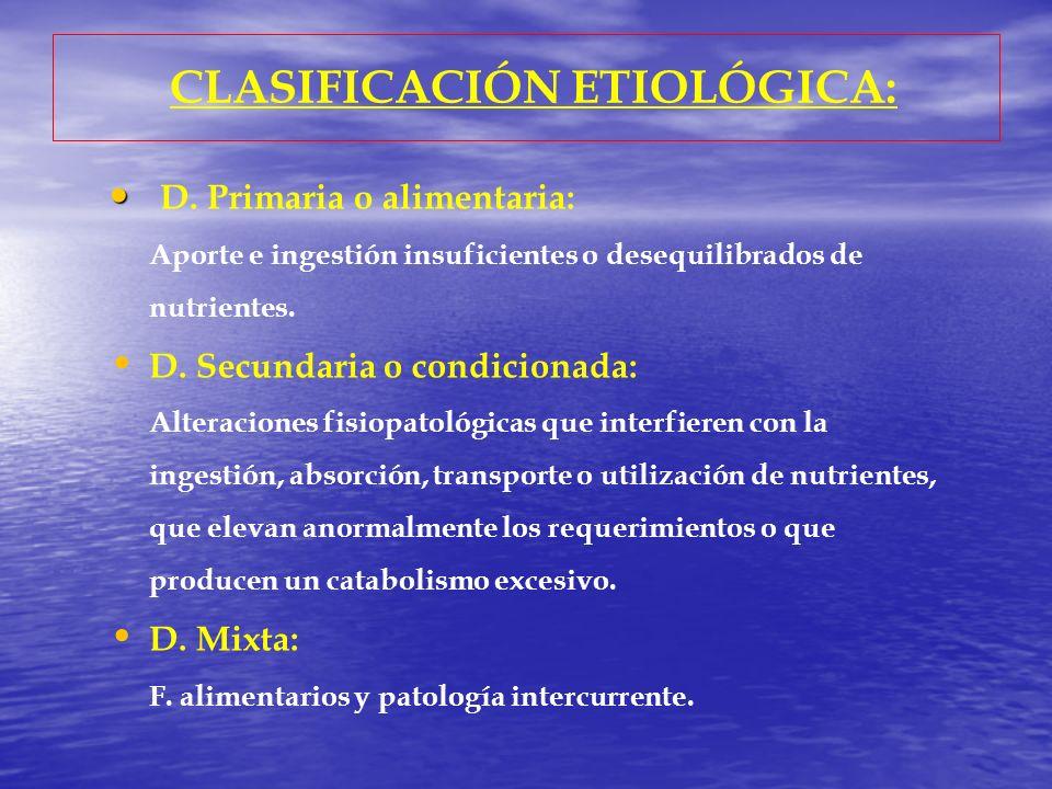 CLASIFICACIÓN ETIOLÓGICA: