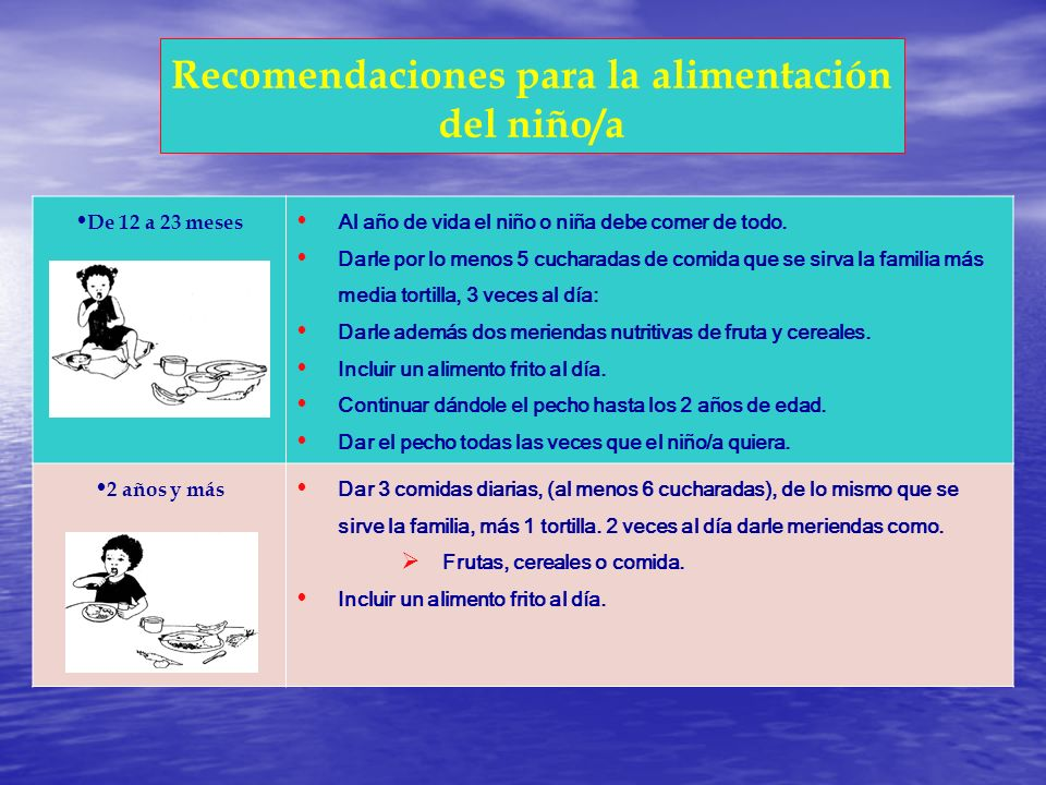 Recomendaciones para la alimentación del niño/a