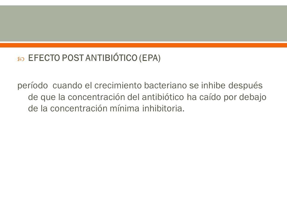 EFECTO POST ANTIBIÓTICO (EPA)