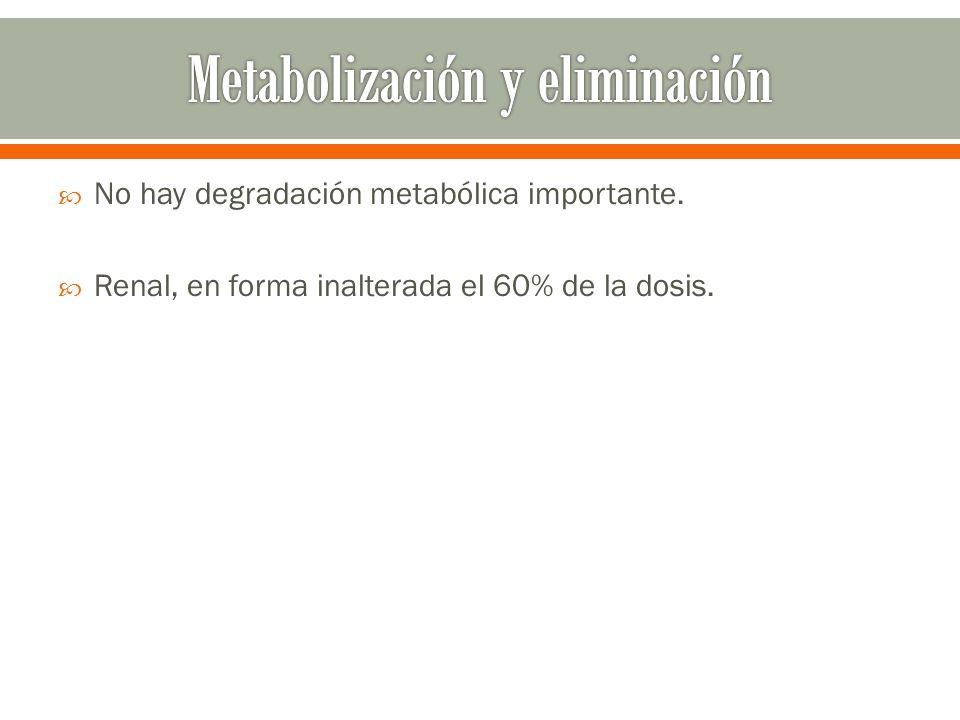 Metabolización y eliminación