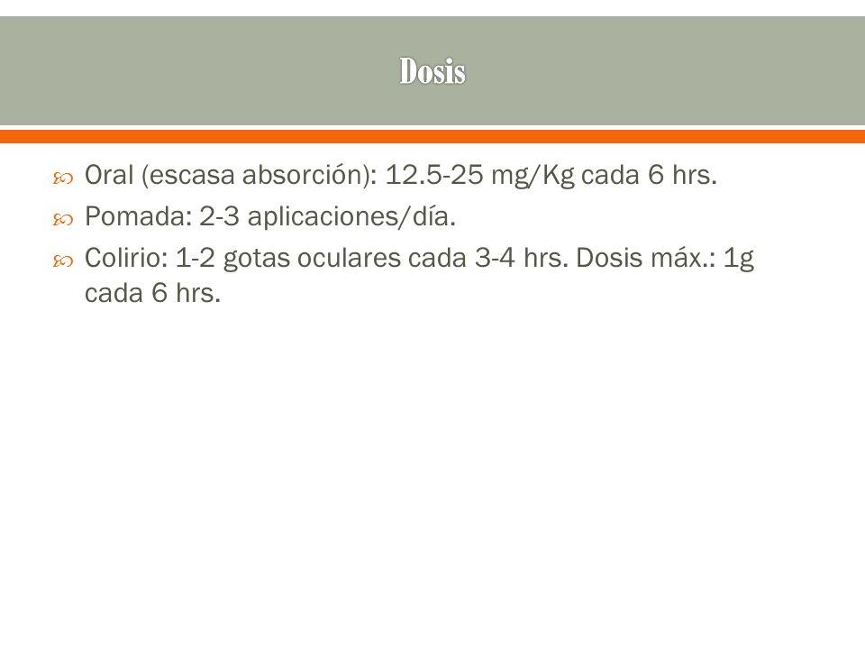 Dosis Oral (escasa absorción): 12.5-25 mg/Kg cada 6 hrs.