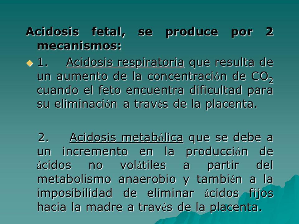 Acidosis fetal, se produce por 2 mecanismos: