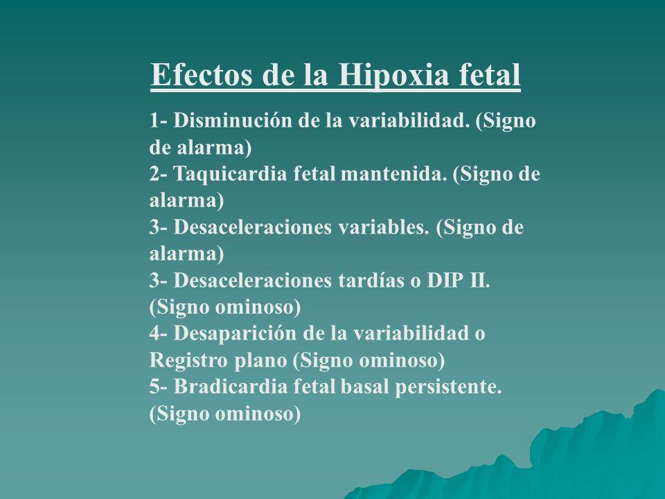 Efectos de la Hipoxia fetal