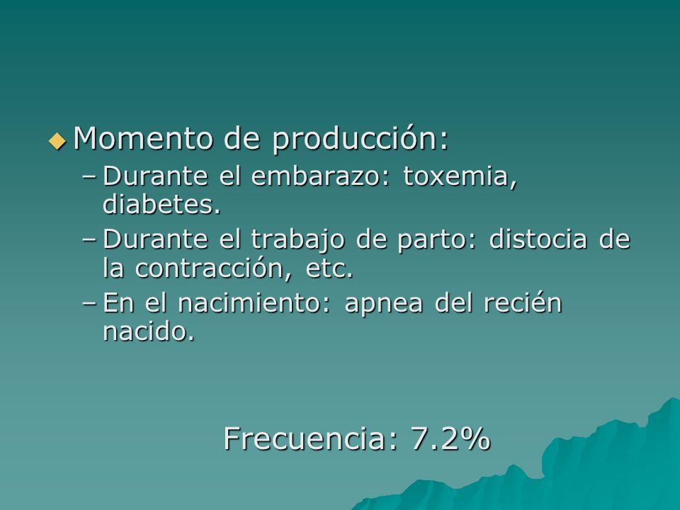 Momento de producción:
