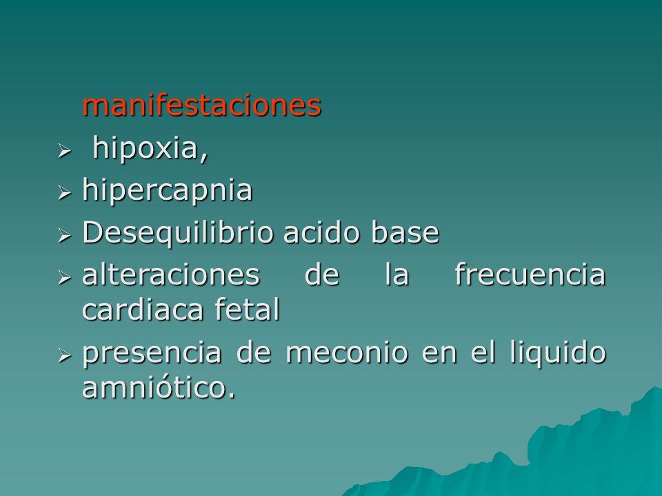 manifestacioneshipoxia, hipercapnia. Desequilibrio acido base. alteraciones de la frecuencia cardiaca fetal.