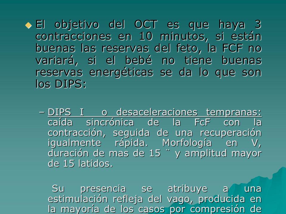 El objetivo del OCT es que haya 3 contracciones en 10 minutos, si están buenas las reservas del feto, la FCF no variará, si el bebé no tiene buenas reservas energéticas se da lo que son los DIPS: