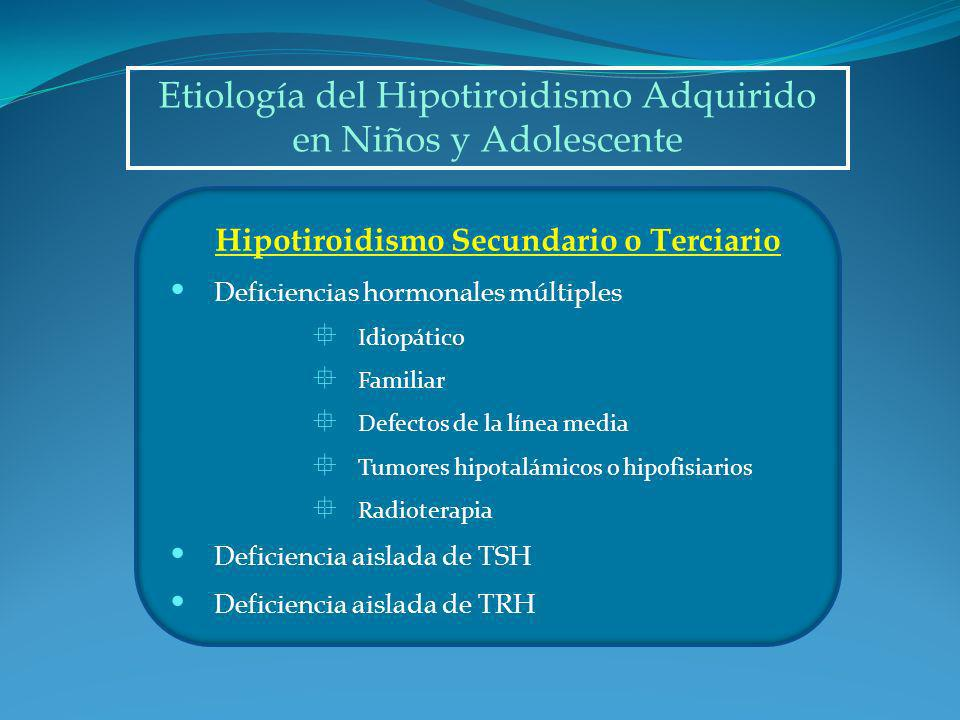 Etiología del Hipotiroidismo Adquirido