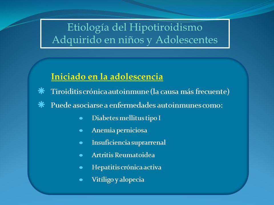 Etiología del Hipotiroidismo Adquirido en niños y Adolescentes