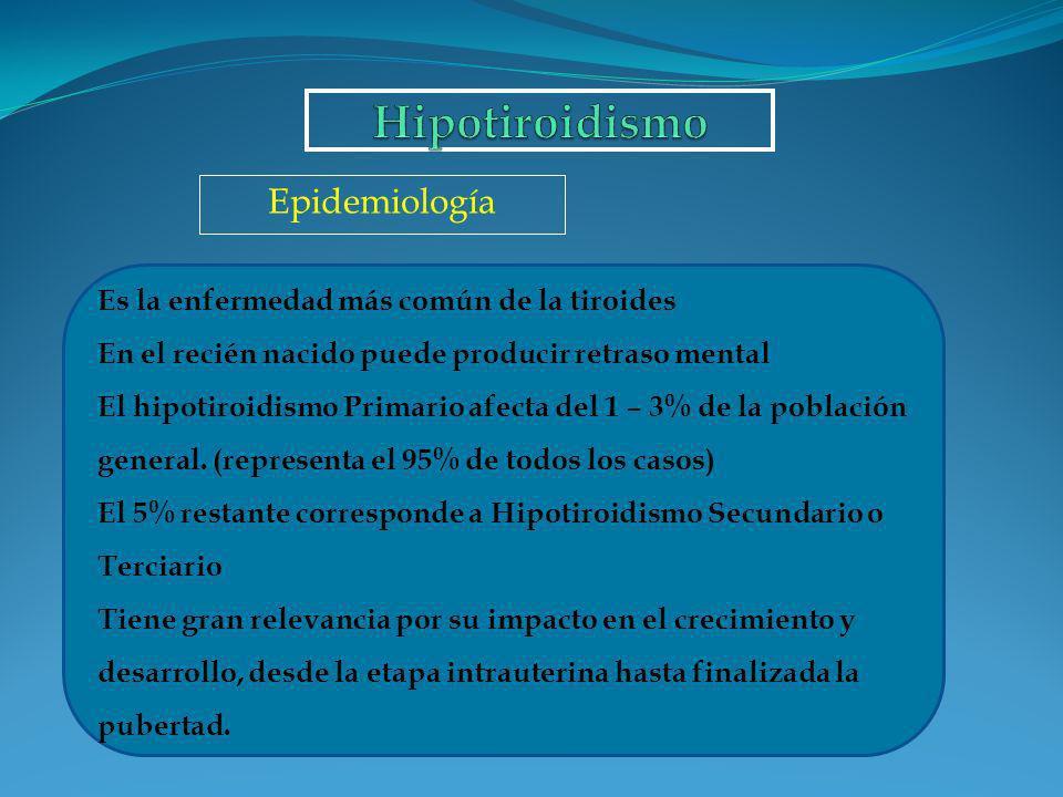 Hipotiroidismo Epidemiología Es la enfermedad más común de la tiroides