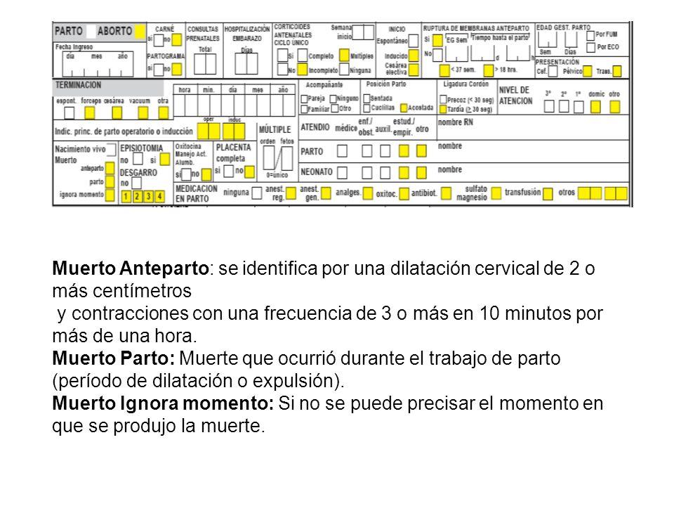 Muerto Anteparto: se identifica por una dilatación cervical de 2 o más centímetros