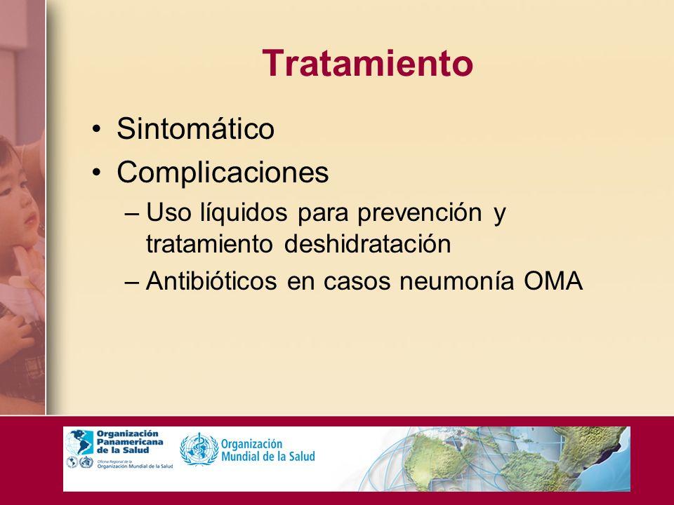 Tratamiento Sintomático Complicaciones
