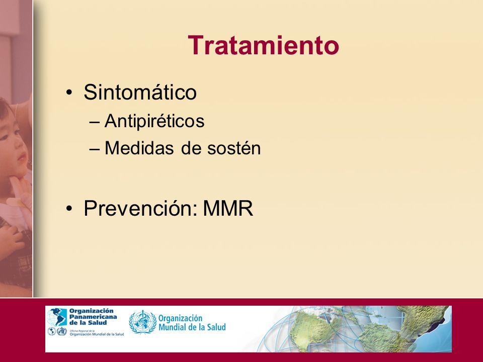 Tratamiento Sintomático Prevención: MMR Antipiréticos