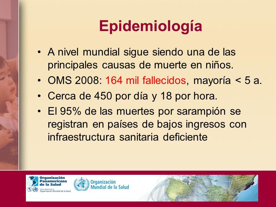 Epidemiología A nivel mundial sigue siendo una de las principales causas de muerte en niños. OMS 2008: 164 mil fallecidos, mayoría < 5 a.