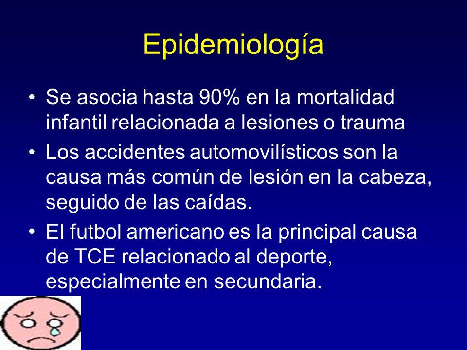 Epidemiología Se asocia hasta 90% en la mortalidad infantil relacionada a lesiones o trauma.