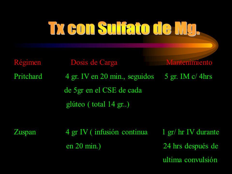 Tx con Sulfato de Mg. Régimen Dosis de Carga Mantenimiento