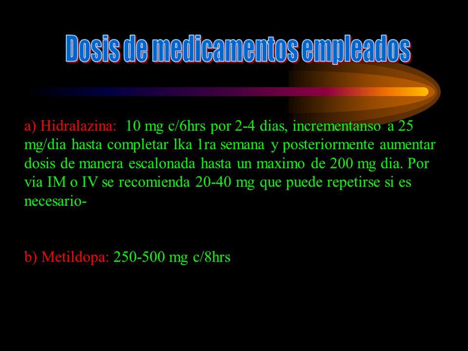 Dosis de medicamentos empleados