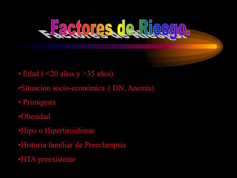 Factores de Riesgo. Edad ( <20 años y >35 años)