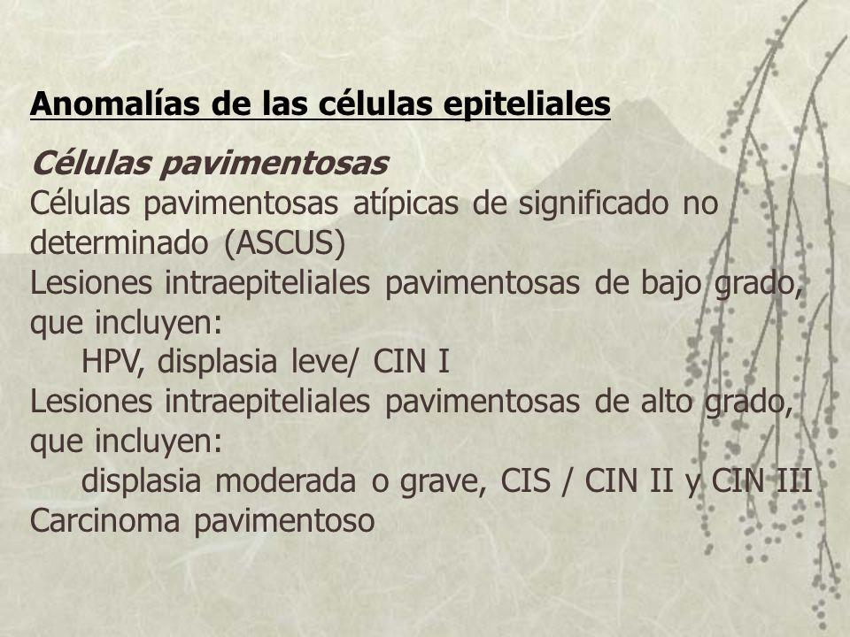 Anomalías de las células epiteliales