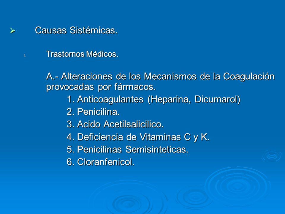 1. Anticoagulantes (Heparina, Dicumarol) 2. Penicilina.