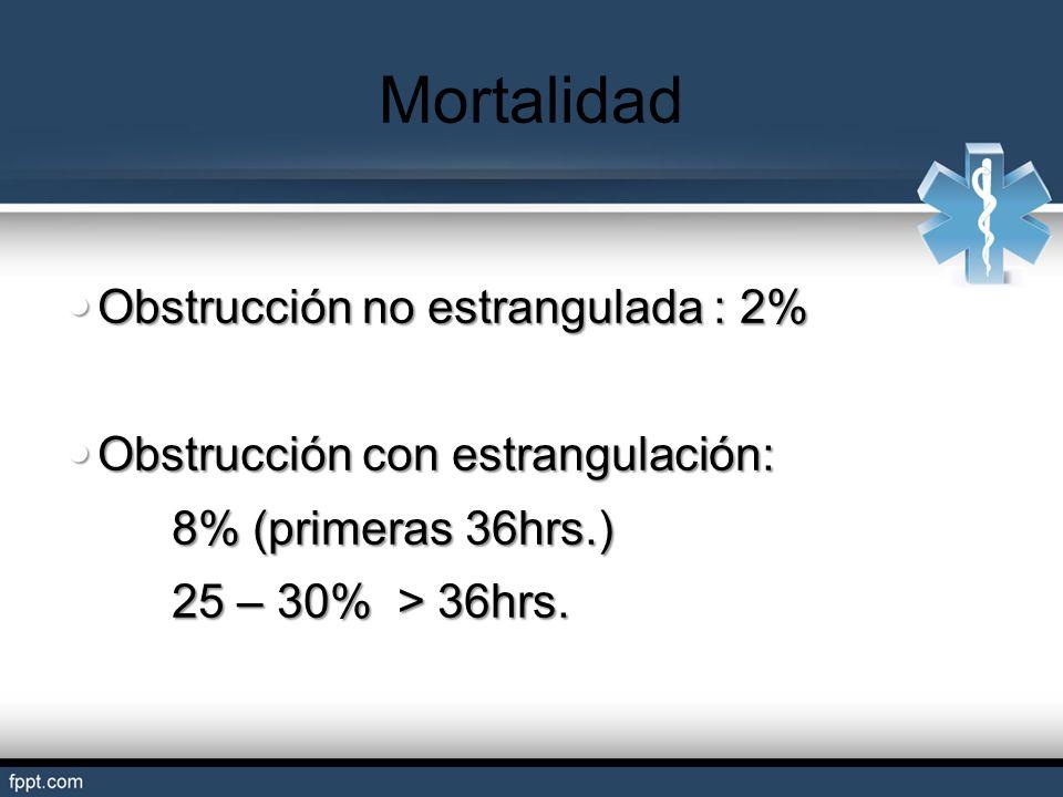 Mortalidad Obstrucción no estrangulada : 2%