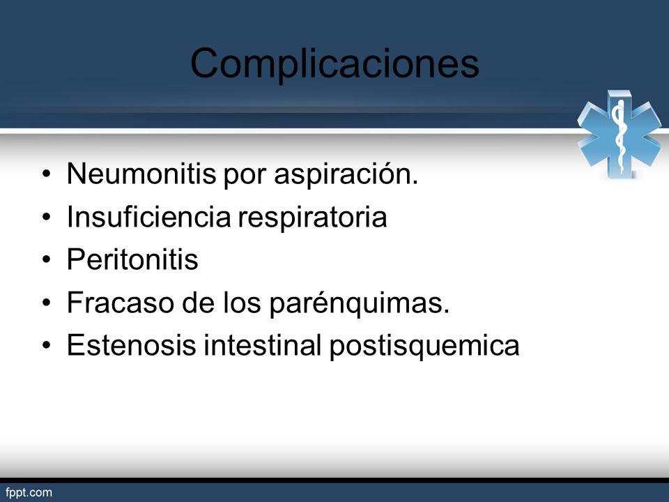 Complicaciones Neumonitis por aspiración. Insuficiencia respiratoria
