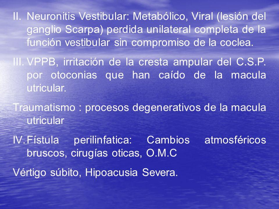 Neuronitis Vestibular: Metabólico, Viral (lesión del ganglio Scarpa) perdida unilateral completa de la función vestibular sin compromiso de la coclea.