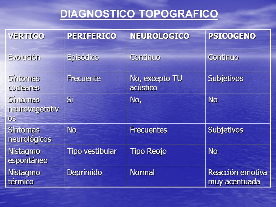 DIAGNOSTICO TOPOGRAFICO