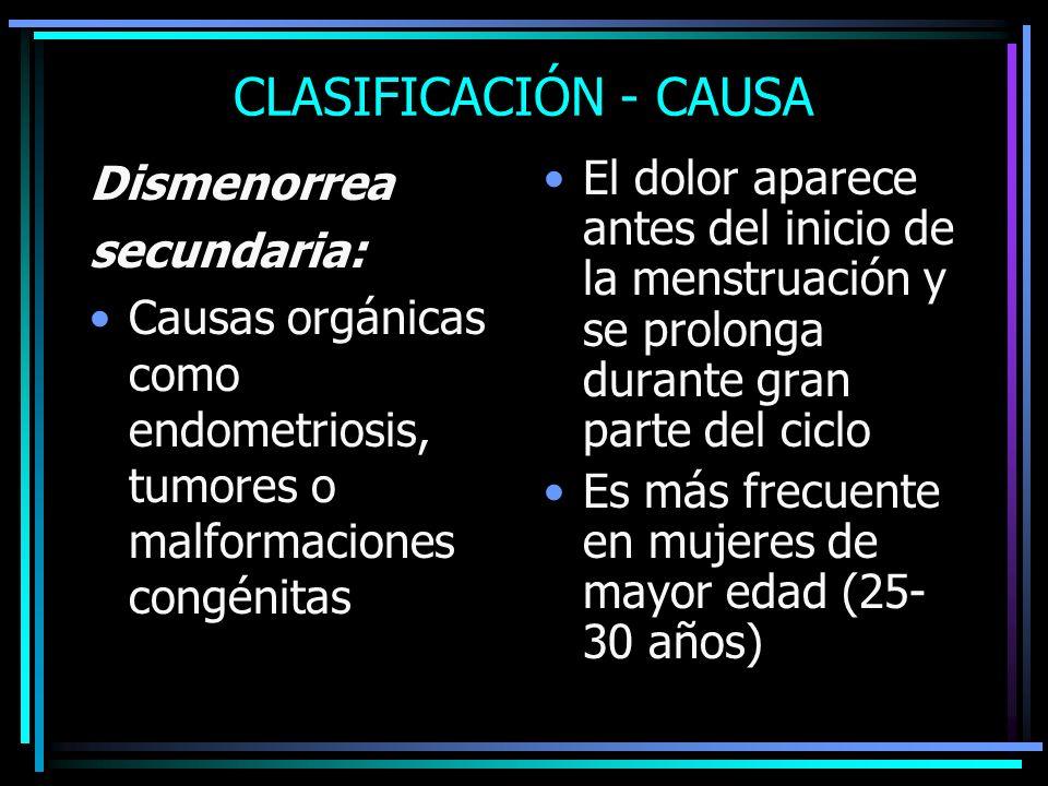 CLASIFICACIÓN - CAUSA Dismenorrea secundaria: