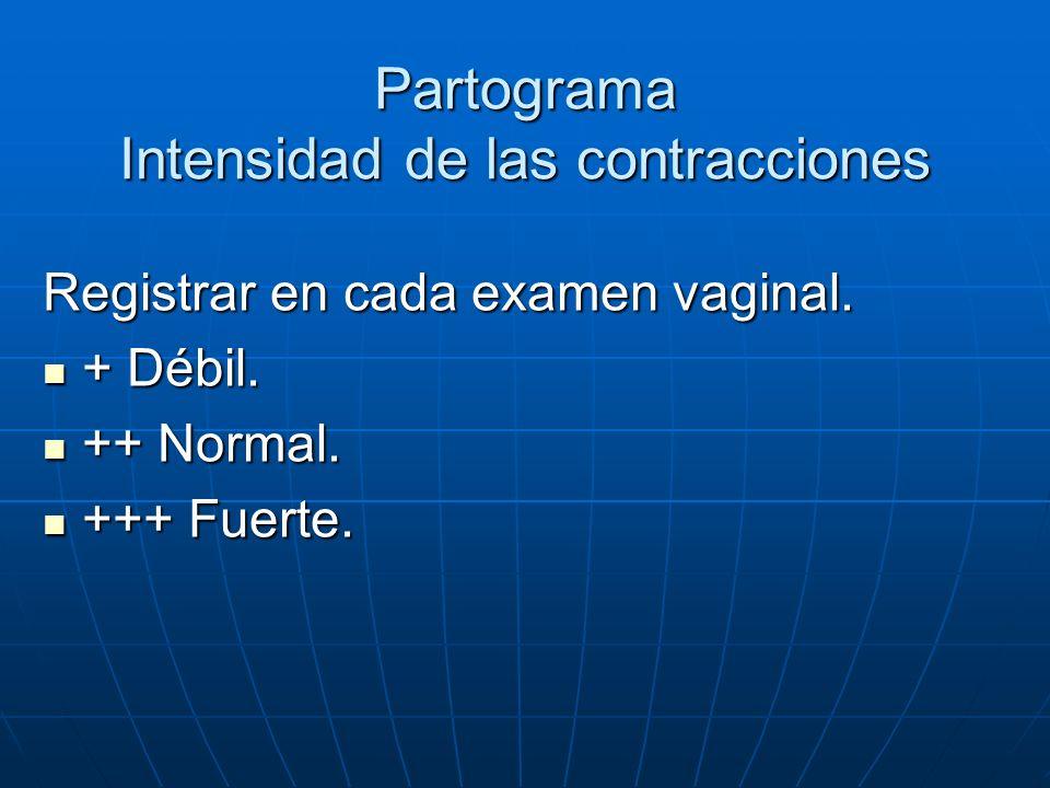 Partograma Intensidad de las contracciones