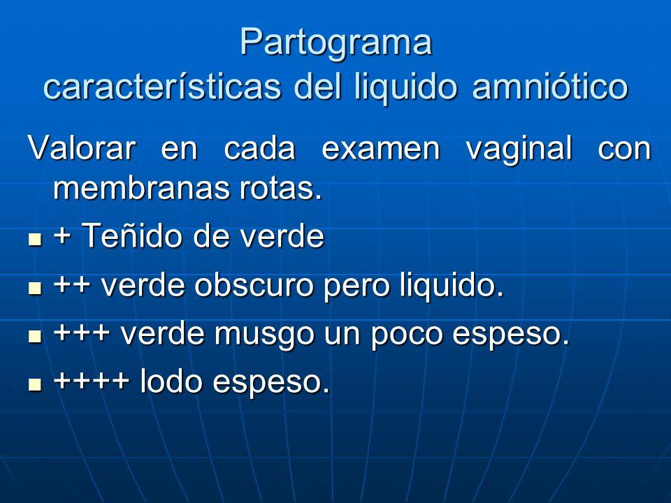 Partograma características del liquido amniótico