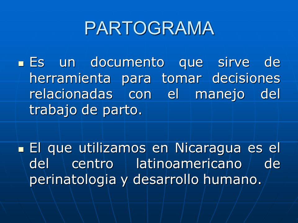 PARTOGRAMA Es un documento que sirve de herramienta para tomar decisiones relacionadas con el manejo del trabajo de parto.