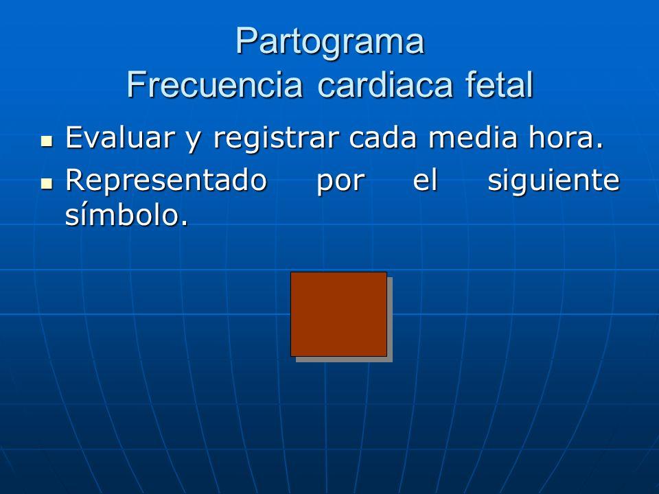 Partograma Frecuencia cardiaca fetal
