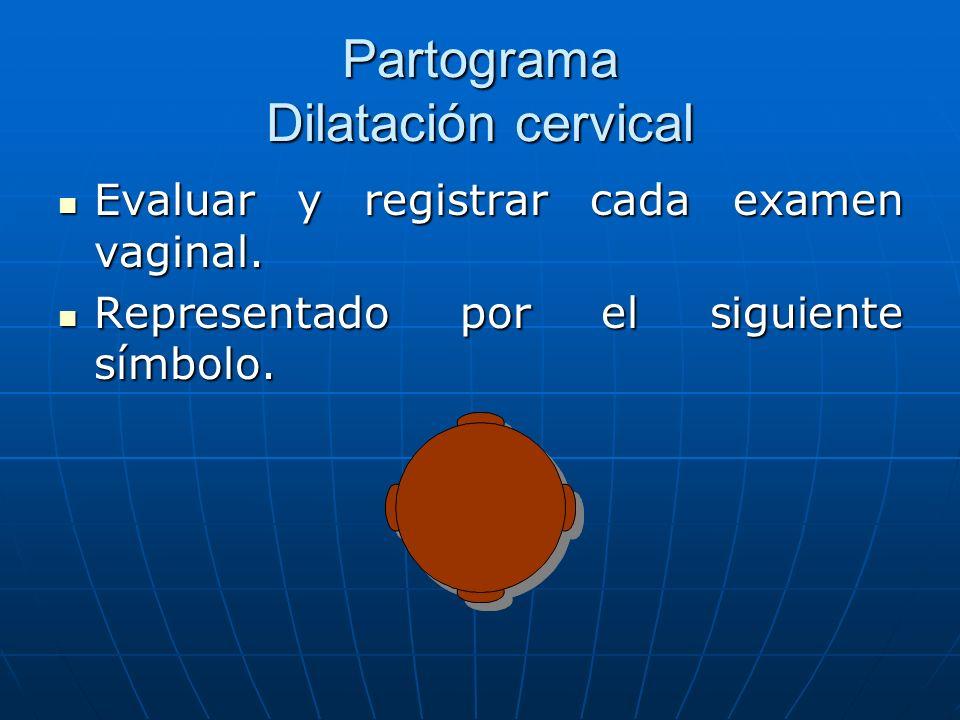 Partograma Dilatación cervical