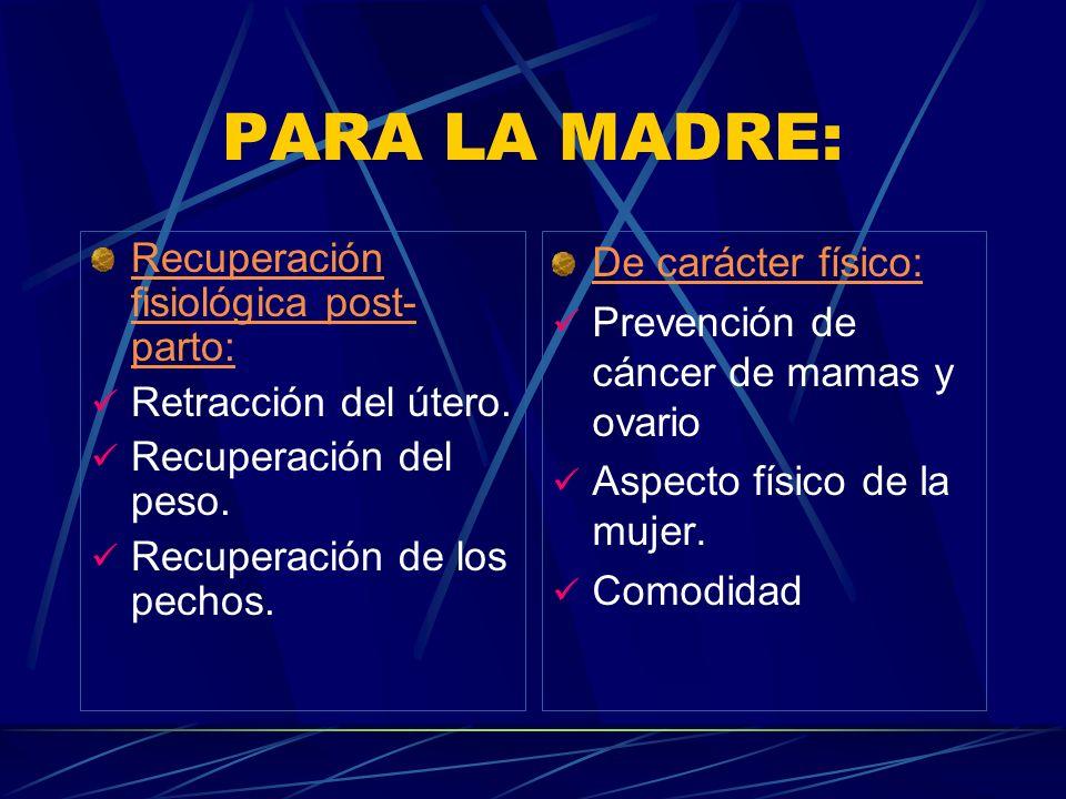 PARA LA MADRE: Recuperación fisiológica post-parto: