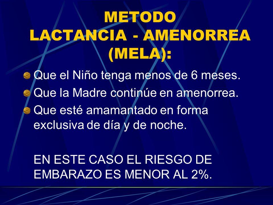 METODO LACTANCIA - AMENORREA (MELA):