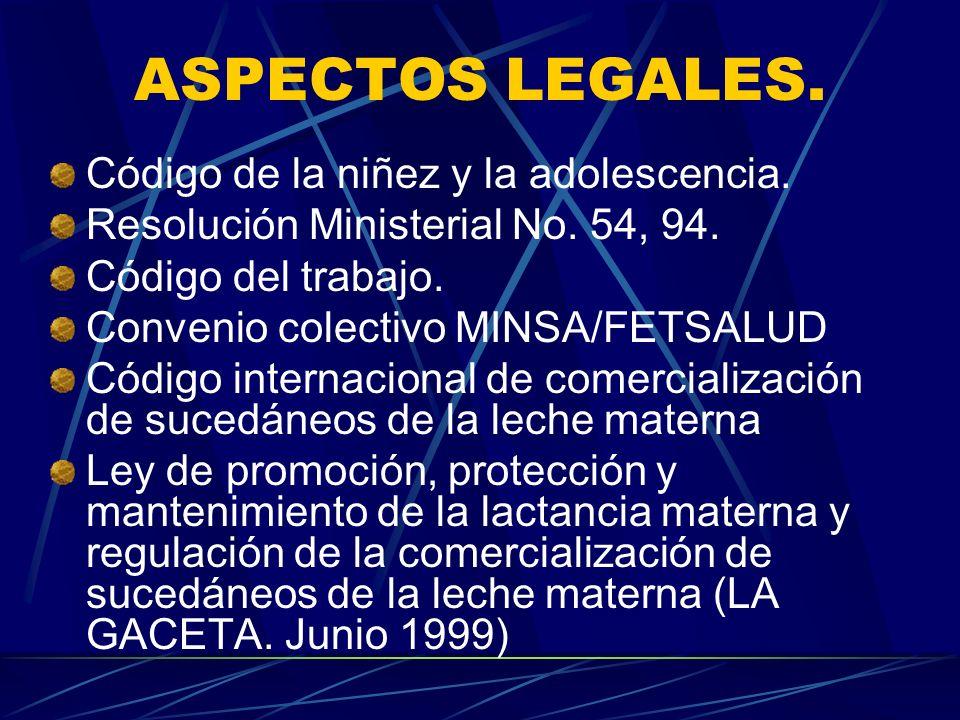 ASPECTOS LEGALES. Código de la niñez y la adolescencia.