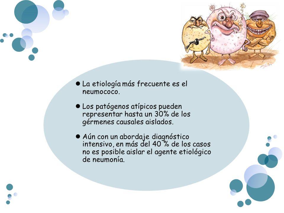 La etiología más frecuente es el neumococo.