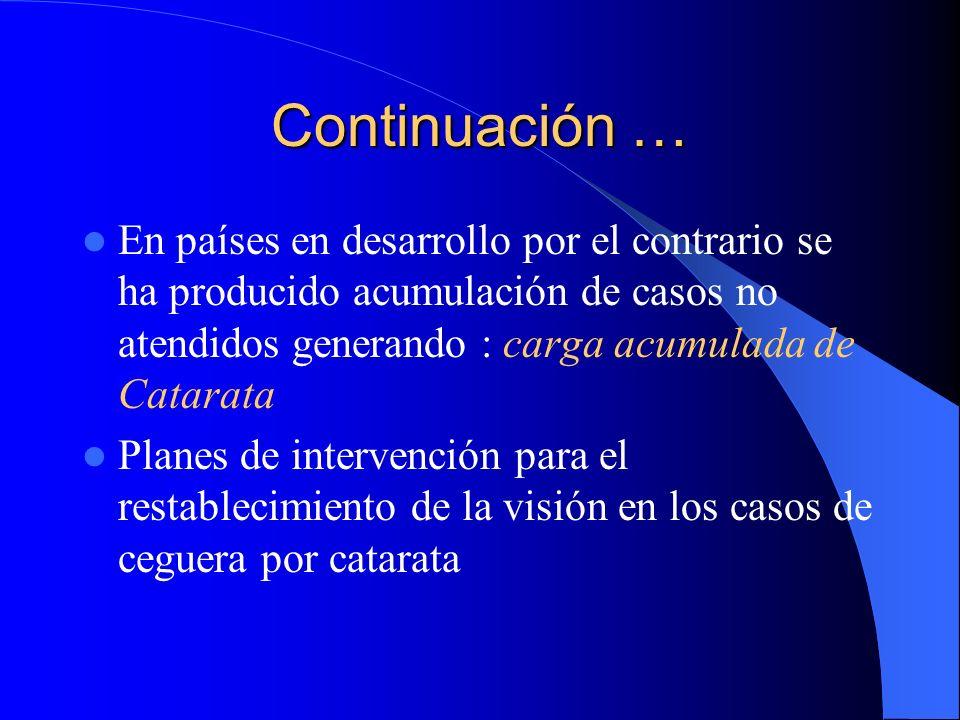 Continuación … En países en desarrollo por el contrario se ha producido acumulación de casos no atendidos generando : carga acumulada de Catarata.