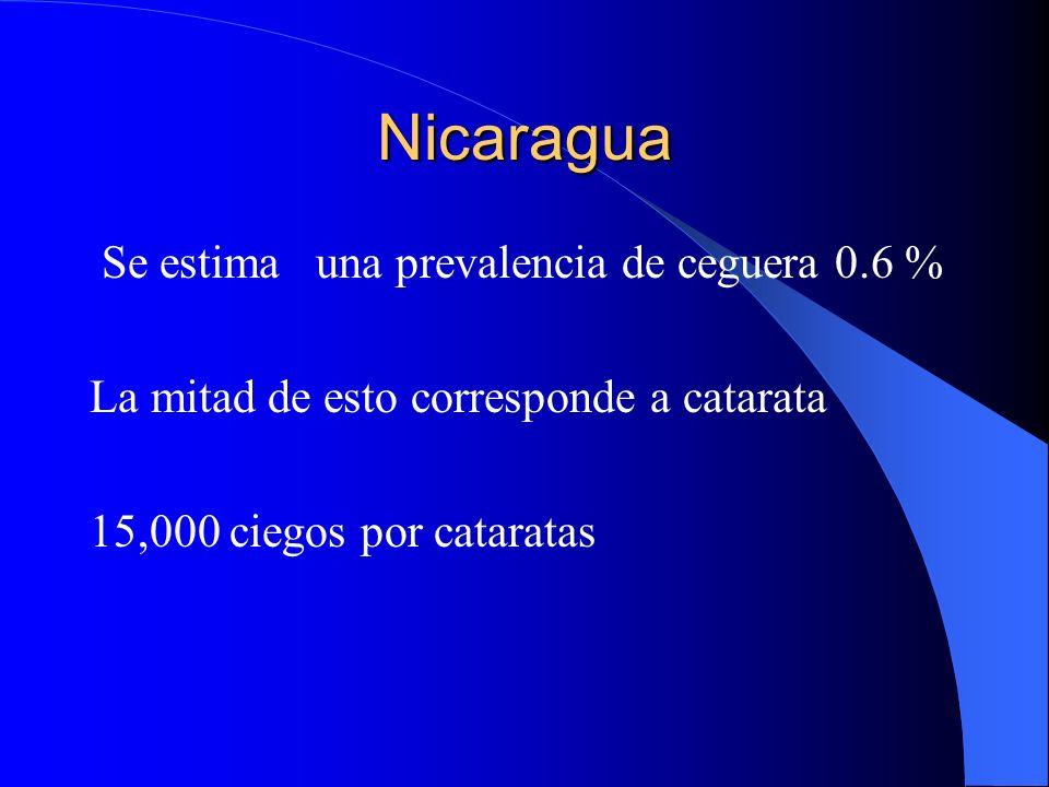 Nicaragua Se estima una prevalencia de ceguera 0.6 %