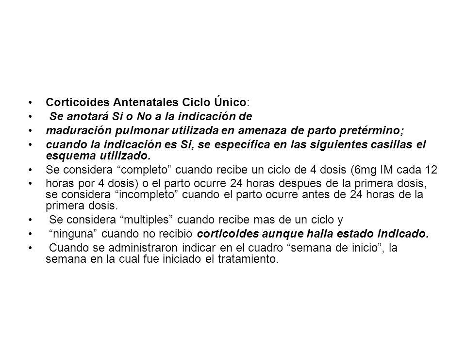 Corticoides Antenatales Ciclo Único: