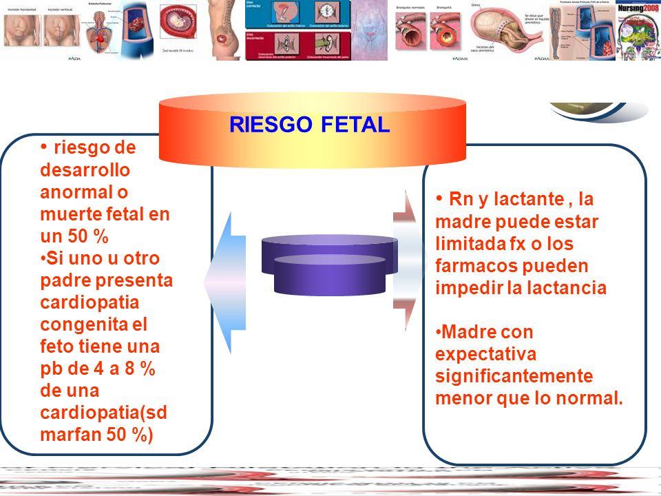 Diagram www.thmemgallery.com. RIESGO FETAL. riesgo de desarrollo anormal o muerte fetal en un 50 %