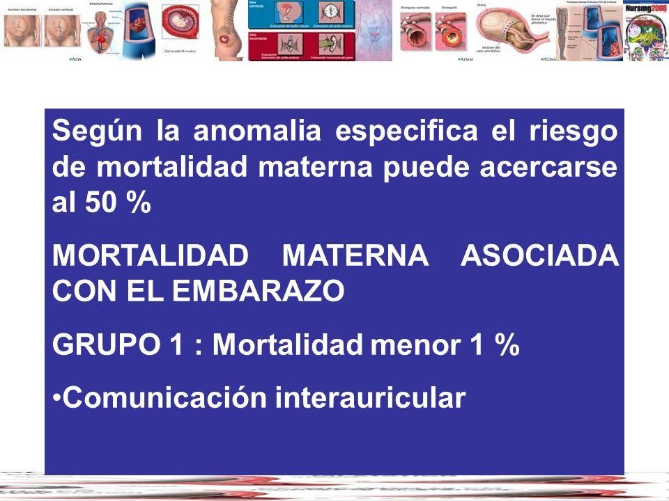Según la anomalia especifica el riesgo de mortalidad materna puede acercarse al 50 %